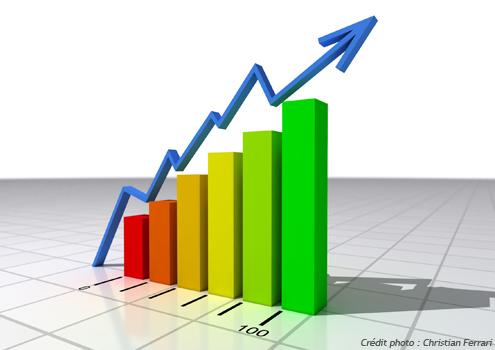 croissance-des-banques-en-ligne